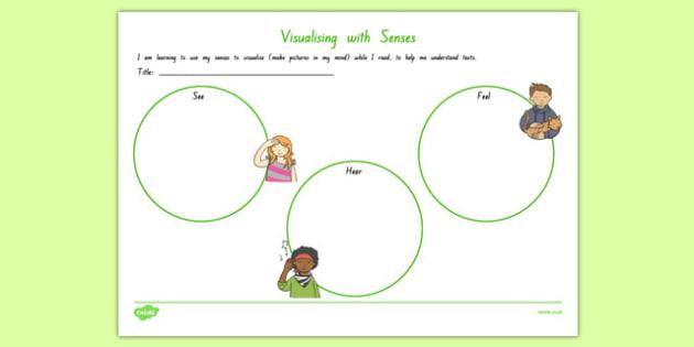 Visualising with Senses (See, Hear, Feel) Activity Sheet, worksheet
