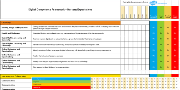Digital Competence Framework Nursery Assessment Tracker
