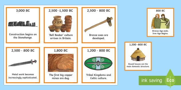 Bronze Age Timeline Ordering Activity - time line, visual aid
