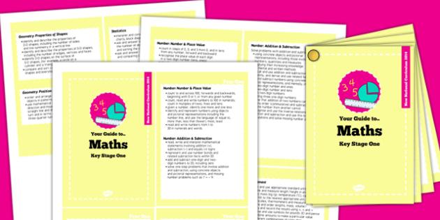 2014 Curriculum Cards KS1 Maths - new curriculum, numeracy, plan