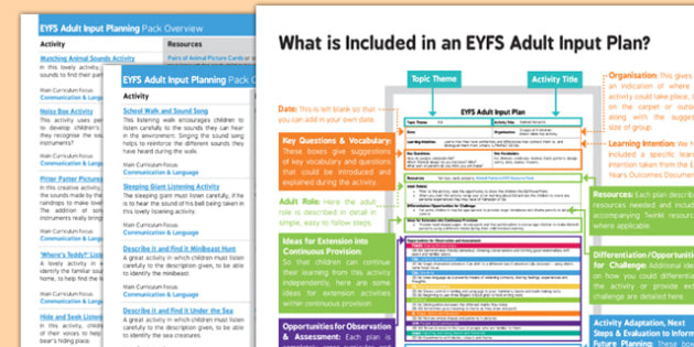 EYFS Phase 1 Aspect 1: General Sound Discrimination   Environmental Sounds Adult Input Planning and Resource Pack Overview