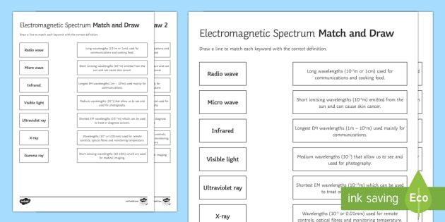 Electromagnetic Spectrum Differentiated Match and Draw - Match and Draw, physics, waves, EMS, electromagnetic, electromagnetic spectrum, wavelength, uses of , starter activity
