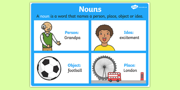 Noun Display Poster - noun display, grammar, literacy, vocab