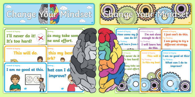 Developing Growth Mindset Display Pack - Growth, Mindset, Displays,