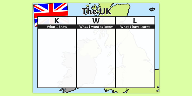 The UK Topic KWL Grid - uk, topic, kwl, grid, know, learn, want