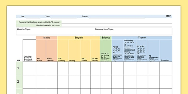Term Plan Template - Lesson Plan, Plans