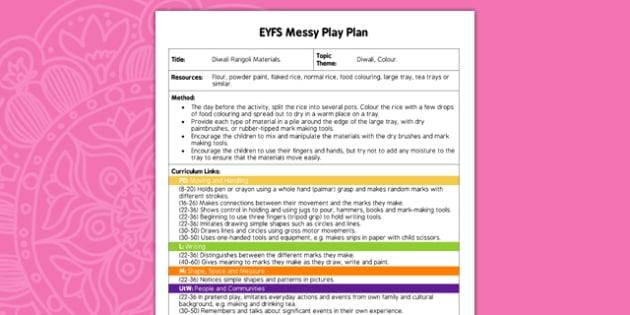 Diwali Rangoli Materials EYFS Messy Play Plan