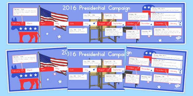 2016 Presidential Campaign Display Timeline