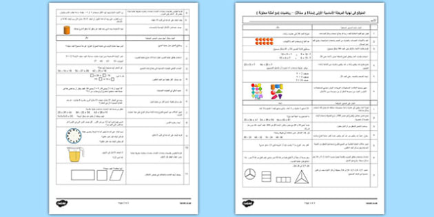 توقعات الرياضيات لـ KS1 مع أمثلة محلولة - رياضيات، خطط، موارد - arabic, Assessments, maths, numeracy, KS1, key stage 1, one, examples, evidence, levelling, progress, monitoring