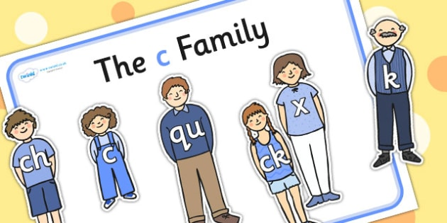 C Sound Family Cut Outs - sound families, sounds, cutouts, cut