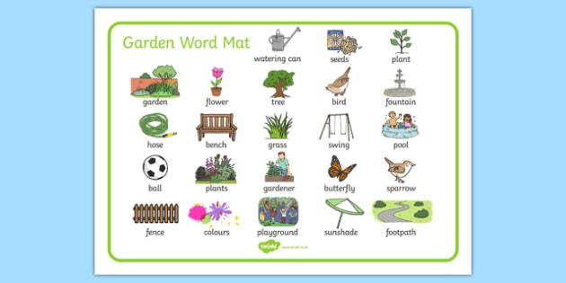Garden Word Mat - garden, word mat, word, mat, back garden, home, outside, family