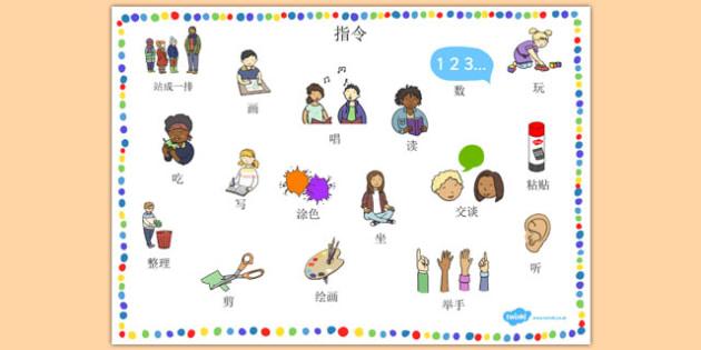 New EAL Starter Instructions Word Mat Chinese Mandarin - mandarin, literacy, words, mats
