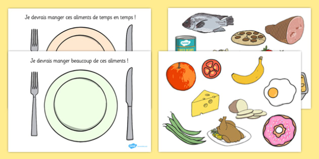 Healthy Eating Sorting Activity French - french, healthy eating, healthy eating sorting, healthy eating sorting game, food groups, food groups sorting activity
