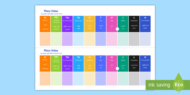 Place Value Support Desk Prompts Arabic/English - Place Value Support Desk Prompts - place, value, number, support, maths, mathematics, secondary,,pla