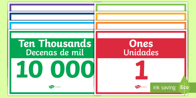 Place Value Display Posters English/Spanish - Place Value Strip - place value, strip, place, value, numbers, placevalue, numbes, plce value, place