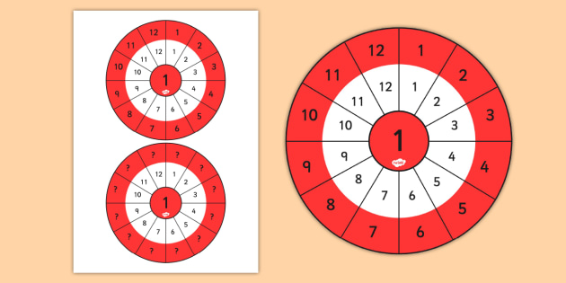 2 Times Table Wheel Cut Outs - visual aid, maths, numeracy