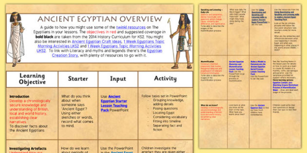Ancient Egyptian Planning Overview - egypt, overview, ancient, lesson plan, lesson plans