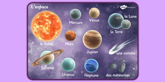 L'espace Word Mat Detailed Images - french, space, planets, keywords, words