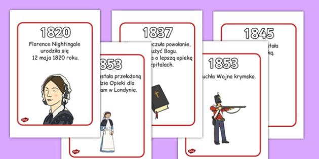Fakty z życia Florence Nightingale po polsku - do pobrania