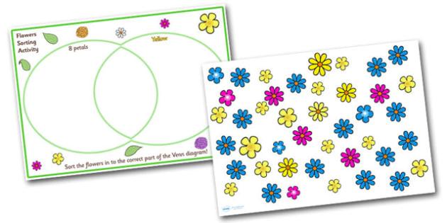 Venn Diagram Flower Sorting Activity 2 - venn diagram, venn diagram sorting activity, sorting activity with venn diagram, maths games, maths activity, ks2