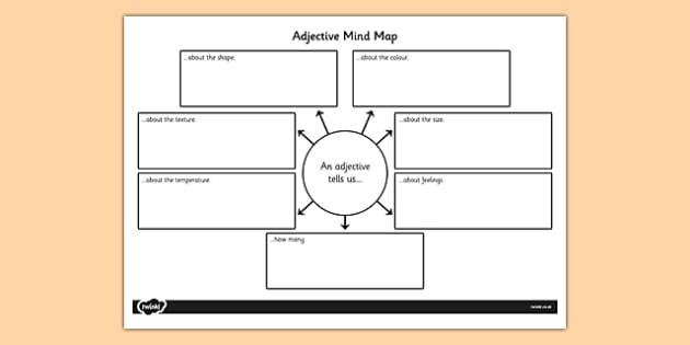 Adjective Mind Map - adjective, mind map, mind, map