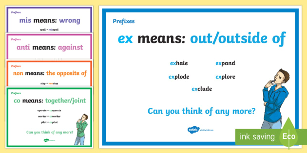 Prefix Display Posters - prefix display posters, display, posters, sign, poster, banner, grammar, beginning, prefic, mis-, anti-, different