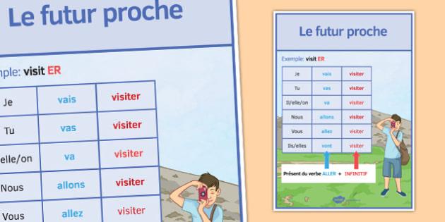 Le futur proche Poster - french, near future, classroom, display poster, display, poster, le futur proche
