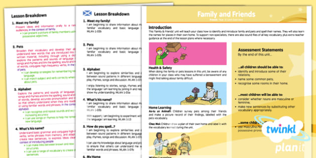 French: Family and Friends Year 3 CfE Planning Overview