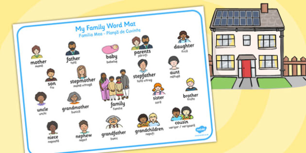 Family Word Mat Romanian Translation - romanian, family, word mat, word, mat