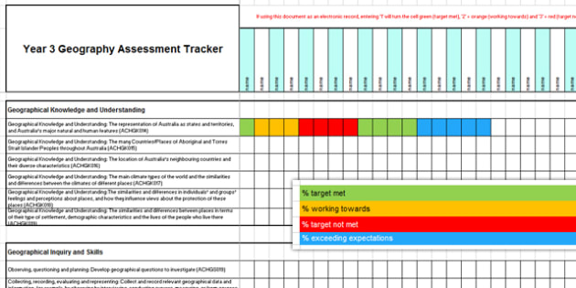 Australian Curriculum Year 3 Geography Assessment Tracker - Australian Curriculum, Geography, Assessment, Curriculum Overview, Student Data, Year 3