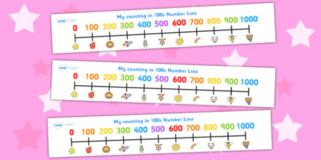Counting In 100s Number Line - count, counting aid, numeracy