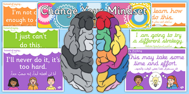 Developing Growth Mindset Display Pack Arabic Translation - arabic, Growth, Mindset, Displays