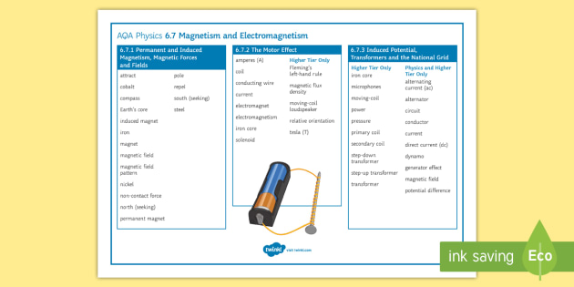 AQA Physics 6.7 Magnetism and Electromagnetism Word Mat - Word Mat, AQA, GCSE, Physics, magnet, magnetism, magnetic, electromagnet, electromagnetism, electric