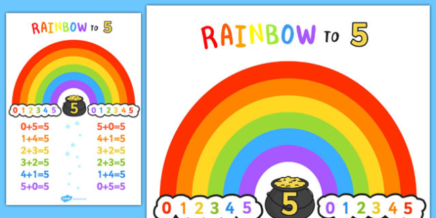 Rainbow to Five Display Poster - maths, numeracy, early years, ks1, key stage 1, colourful, visual aid, classroom, management, organisation, working wall