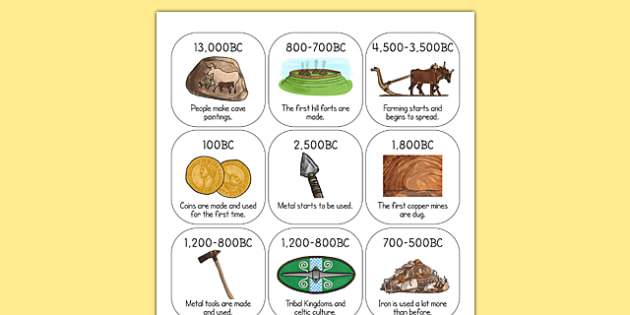 Stone Age to Iron Age Timeline Ordering Activity - history, KS2