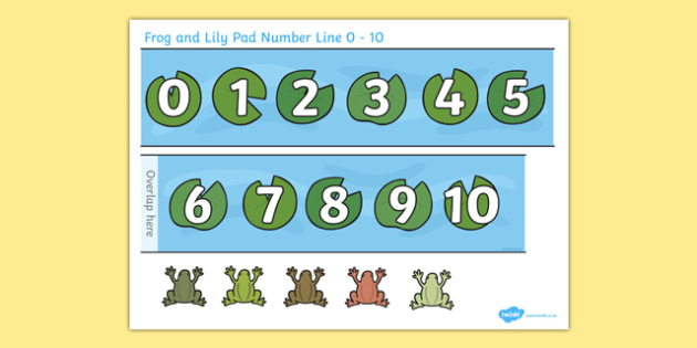 0-10 Frog and Lily pads Number Line - 0-10 Frog and Lily pads Numberline, 0-10, frog, lily pad, lake, frogs, lily pads, Counting, Numberline, Number line, Counting on, Counting back, A4, display