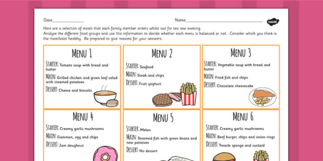 Healthy Eating Analysing Menu Choices Activity - eating, health