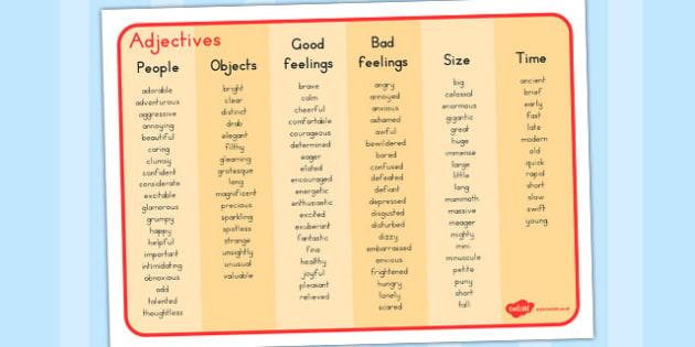 Adjective Word Mat - australia, adjective, word, mat, word mat