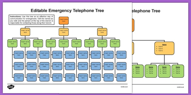 Editable Emergency Telephone Tree - editable, emergency telephone tree, emergency, phone, tree