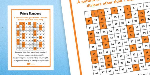 Y6 Prime Numbers Poster - y6, prime numbers, poster, display, prime, numbers