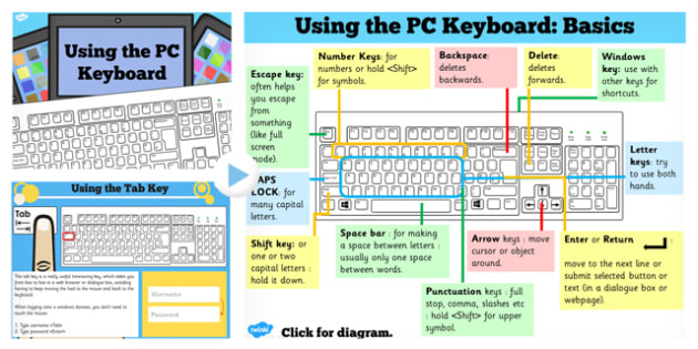 Using the PC Keyboard Help PowerPoint - powerpoint, keyboard