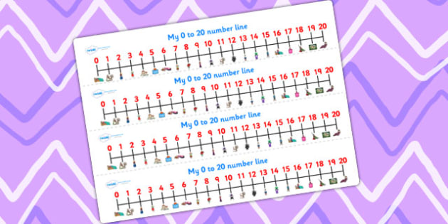 Sleeping Beauty Number Lines 0 20 - sleeping beauty, number line, numberline, number track, number strip, counting on, counting back, counting, maths aid