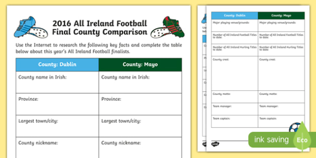 2016 All Ireland Football Final County Comparison Research Activity Sheet-Irish, worksheet
