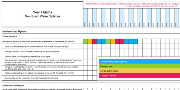 NSW Syllabus Year 4 Mathematics Tracker Assessment Tracker -  Mathematics Assessments, NSW Syllabus Year 4 Mathematics Tracker  Assessment Tracker  Australian ,