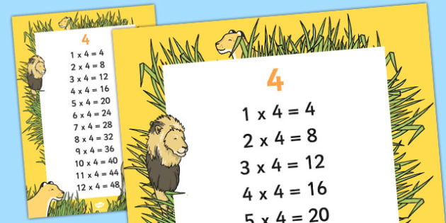 4 Times Table Display Poster - displays, posters, visual, aids, times table, times tables, times tables, 4 times, multiplication