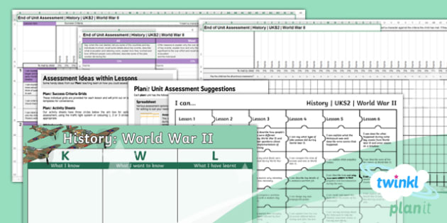 History: World War II UKS2 Unit Assessment Pack