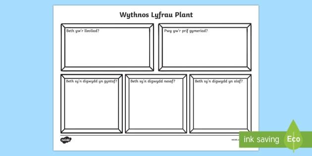 Taflen Weithgaredd Templed Adolygu Llyfr Wythnos Lyfrau Plant