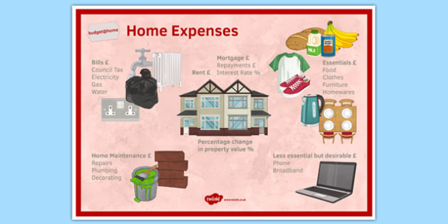 Budget at Home Overview Poster - budgets at home, overview, poster, display, budgets, average weekly, average monthly, average, quarterly, average biannually, spend