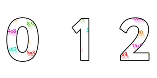 Multiplication Display Numbers - multiplication, multiplication numbers, multiplication cut out numbers, multiplication themed display numbers, ks2 maths