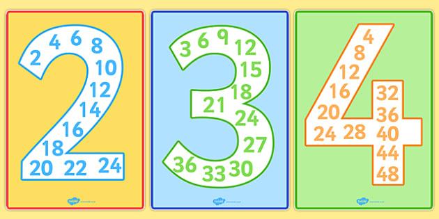 Number Multiples Display Individual Posters - multiplication posters, multiples poster, number multiples, multiplication to 12 posters, numeracy display